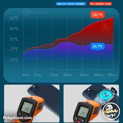 مشخصات و خرید فن خنک کننده گوشی موبایل شارژی مدل H15 اصل با ارزانترین قیمت